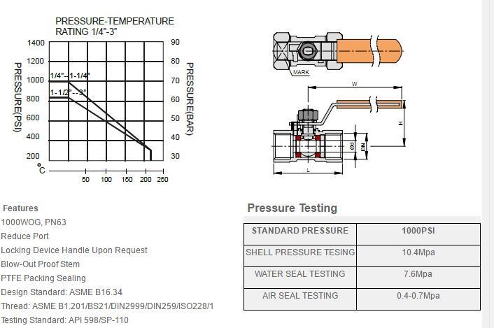 1000 wog ball valve